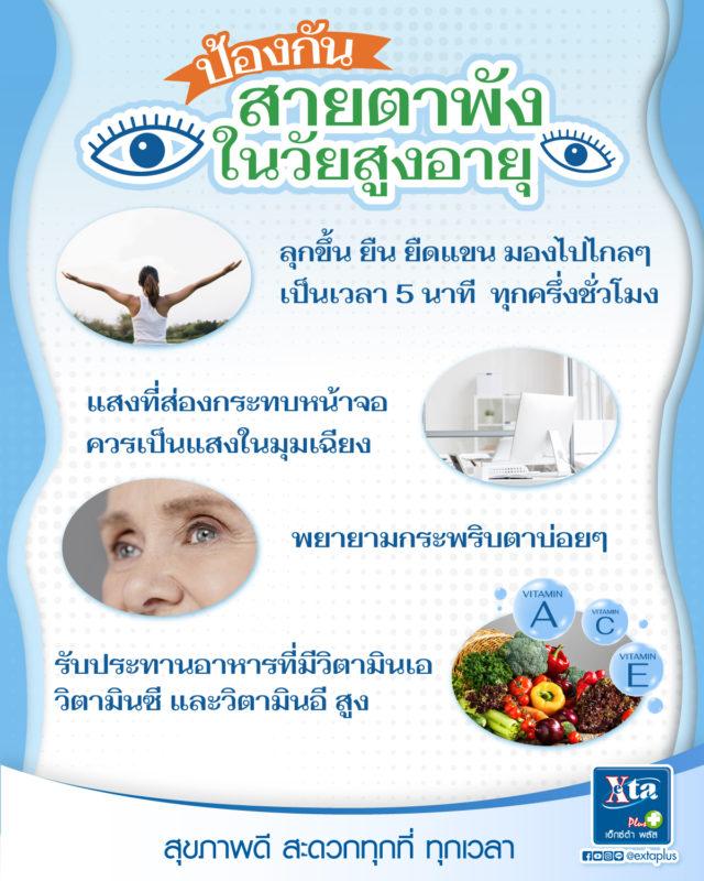 ป้องกัน สายตา พัง